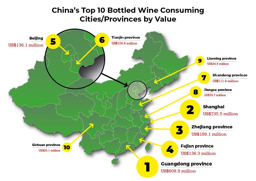 China's top 10 bottled wine consuming cities/provinces by value